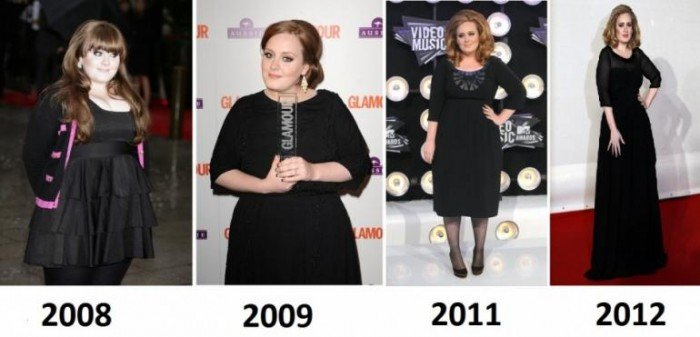Adele zhubla