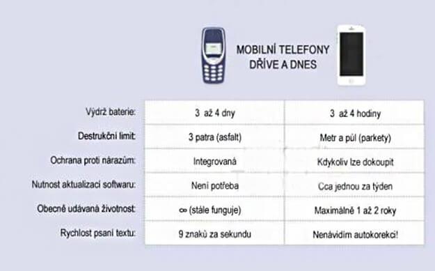 Vývoj mobilních telefonů. V mnohých ohledech jsou dnešní zařízení horší