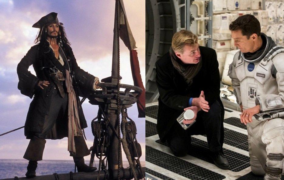 Jak vydělat na film během natáčení? Produkce mají osvědčené triky!